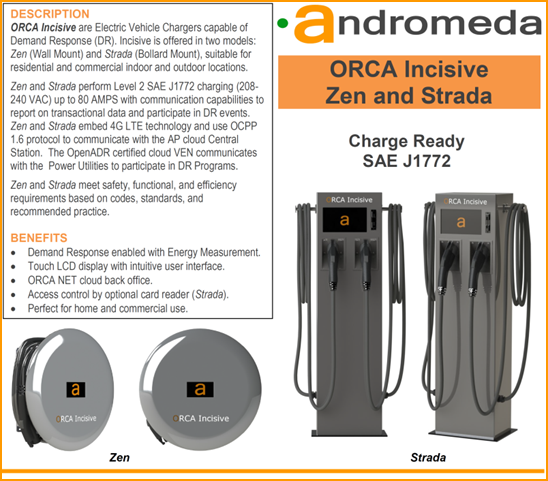Demonstrating bidirectional charging with Andromeda ORCA Incisive Zen and Strada charging stations