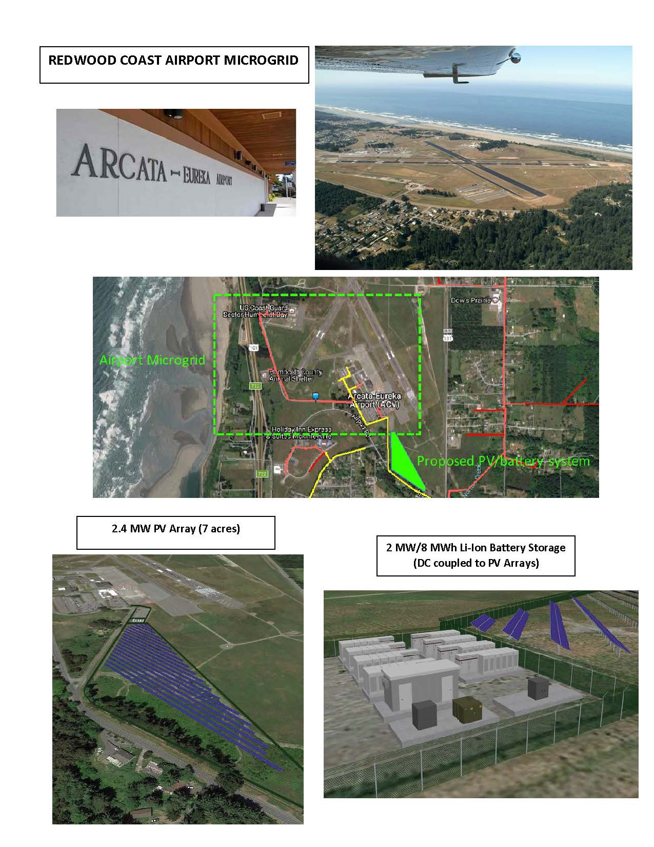 Redwood Coast Airport Microgrid