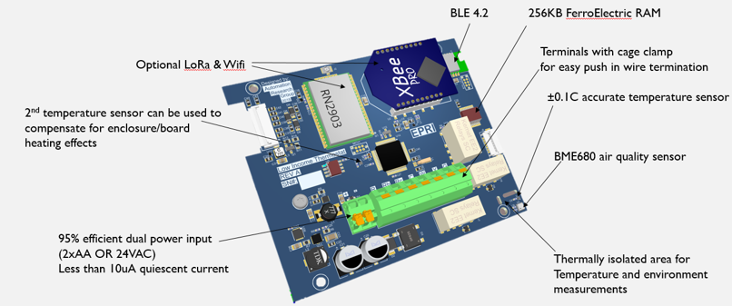 This image shows a picture of the thermostat prototype system on a chip.