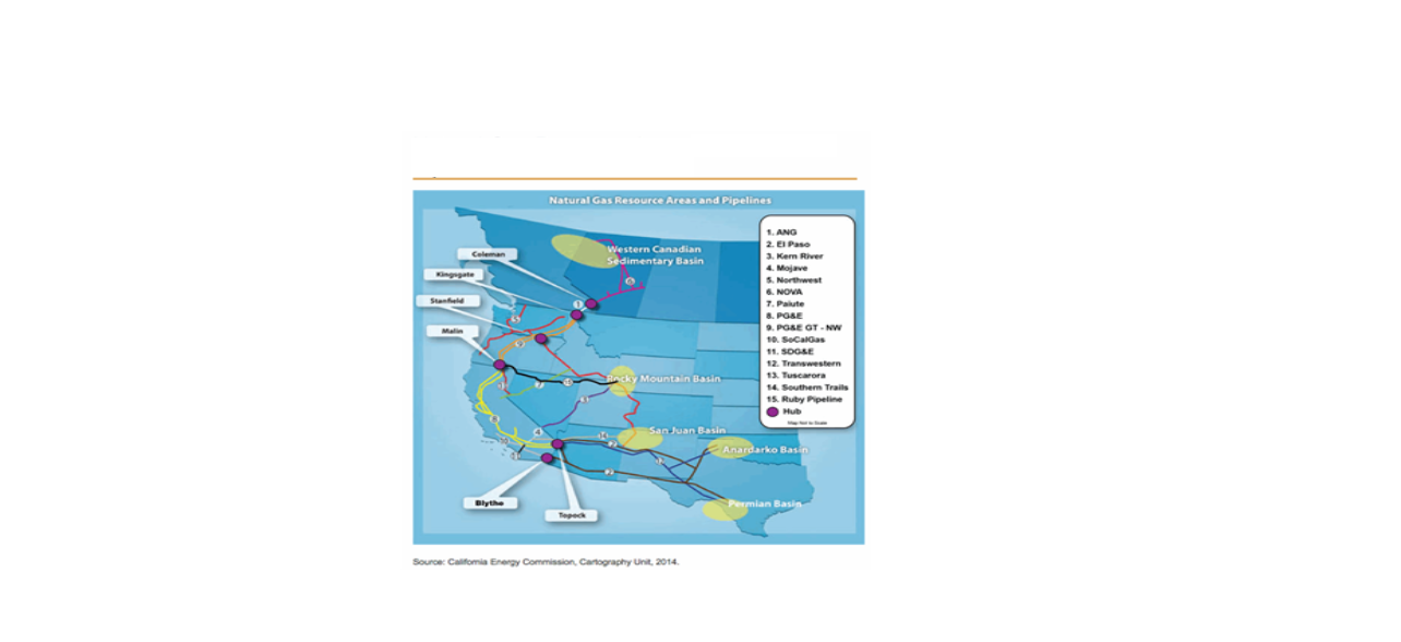 Sources of Natural Gas Used in California